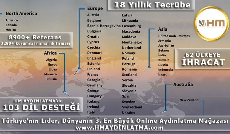 EGLO Aydınlatma 103 Dil Desteği ile Tüm Dünya'da